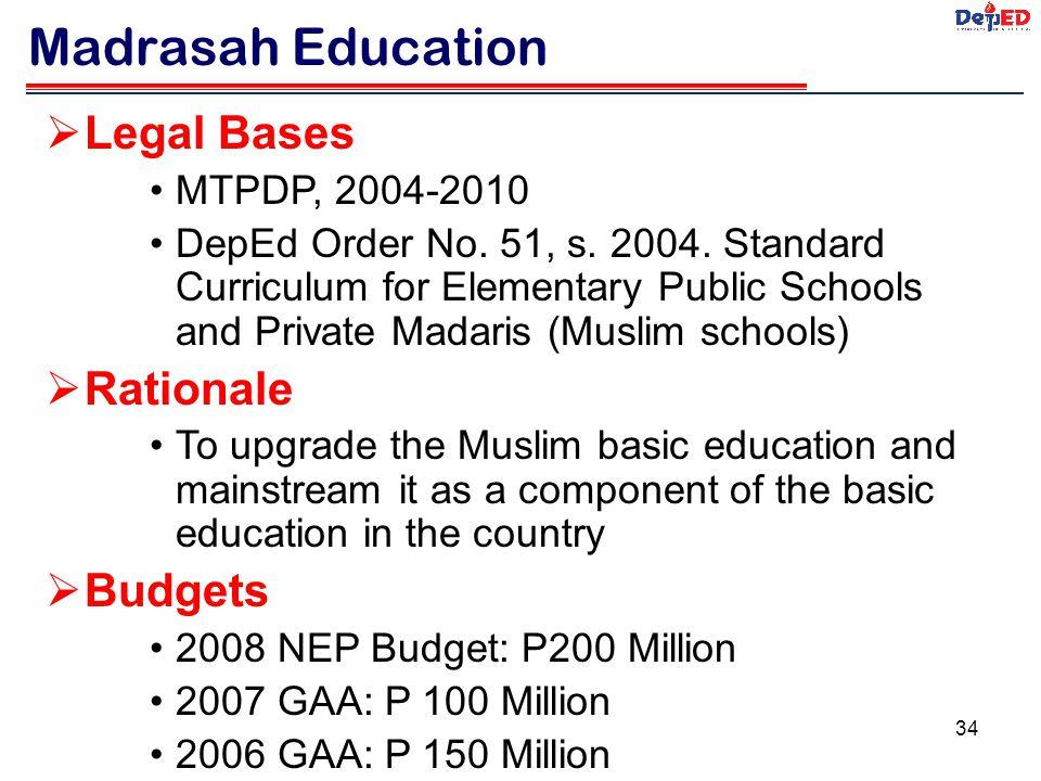 Madrasah Education Legal Bases Rationale Budgets MTPDP, 2004-2010