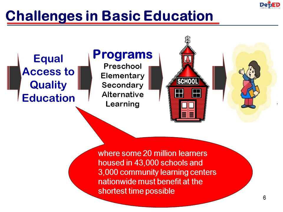 Equal Access to Quality Education