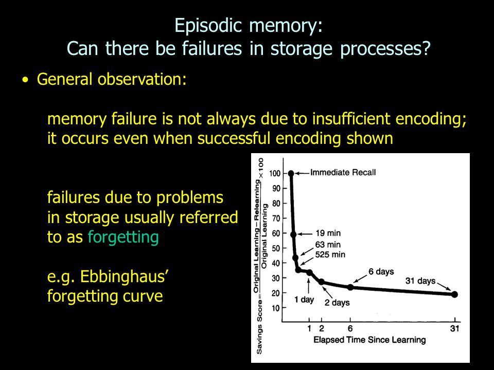 Episodic memory: Can there be failures in storage processes