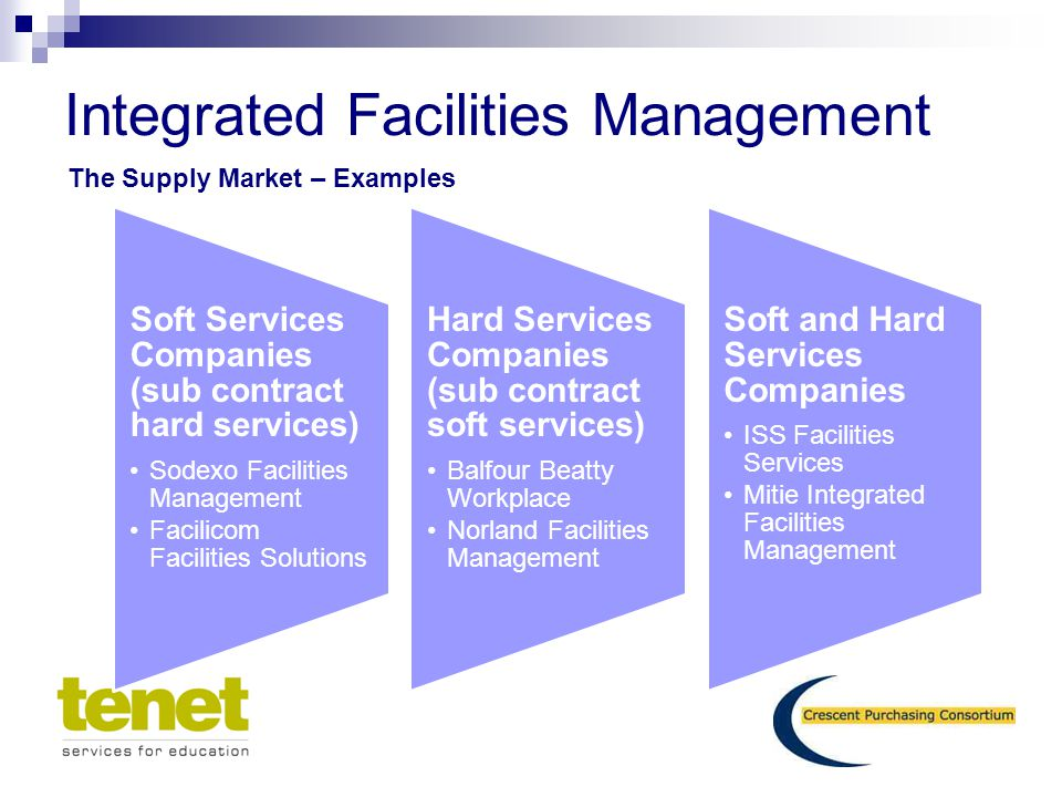 Facilities Management Services : Outsourcing facilities management ppt video online download