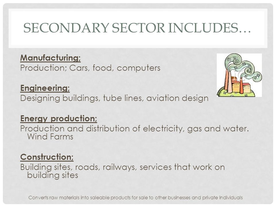 Secondary sector includes…