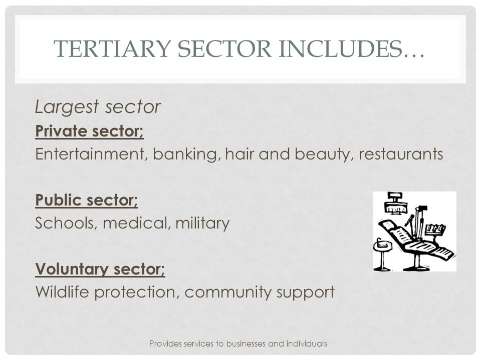 Tertiary sector Includes…