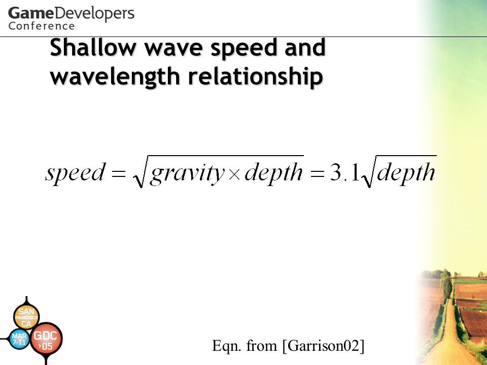 velocity and speed relationship