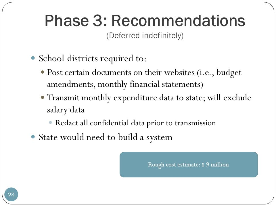 Phase 3: Recommendations (Deferred indefinitely)
