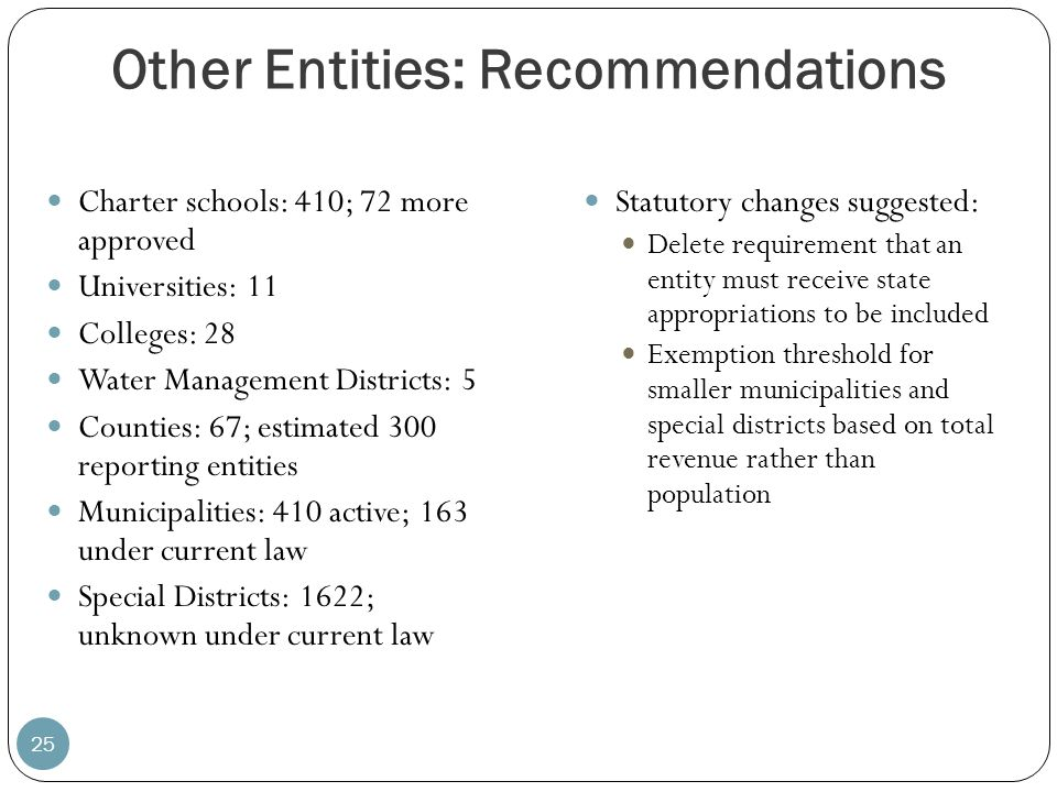 Other Entities: Recommendations