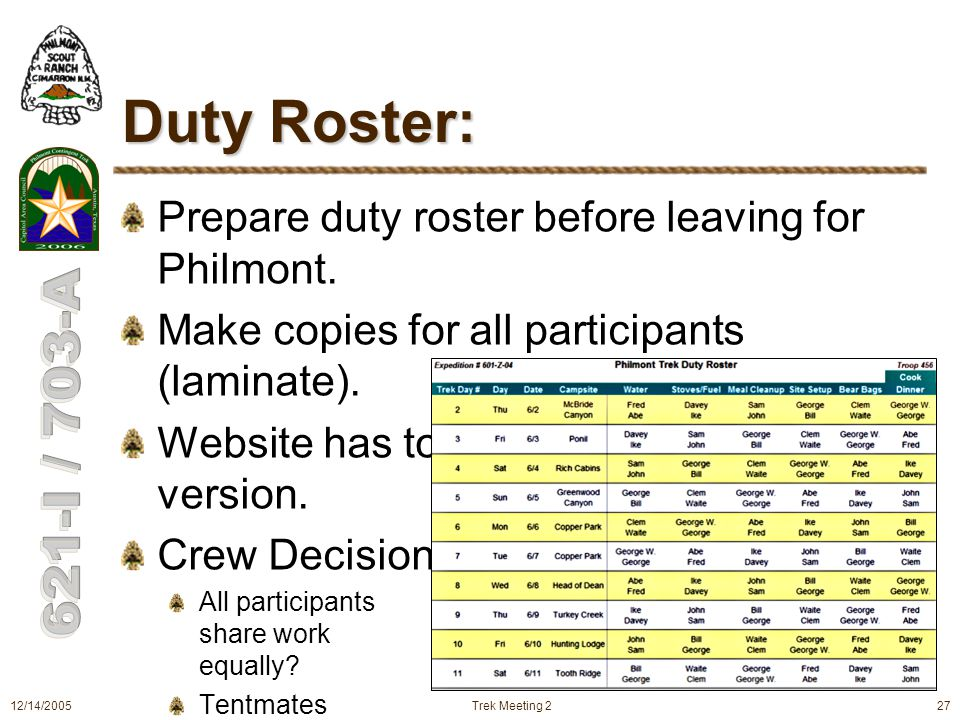 Philmont 2006 Council Contingent Second Organizational Meeting ...