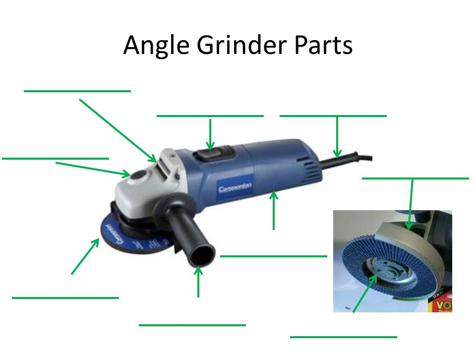 Grinding Parts Area : Angle grinders objectives list uses of
