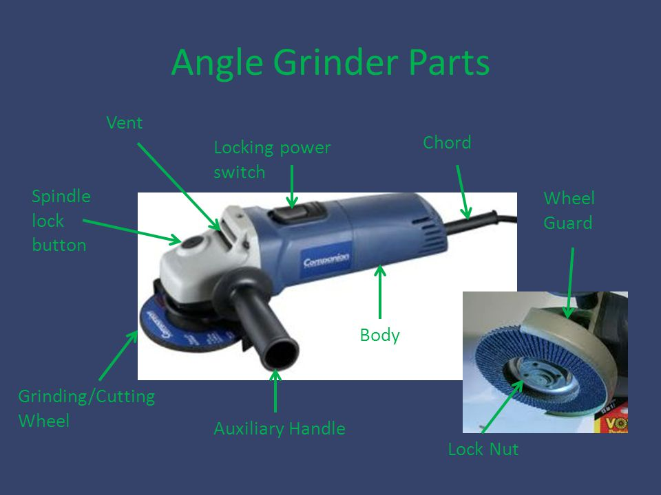 Angle Grinders Angle Grinders Objectives List Uses Of