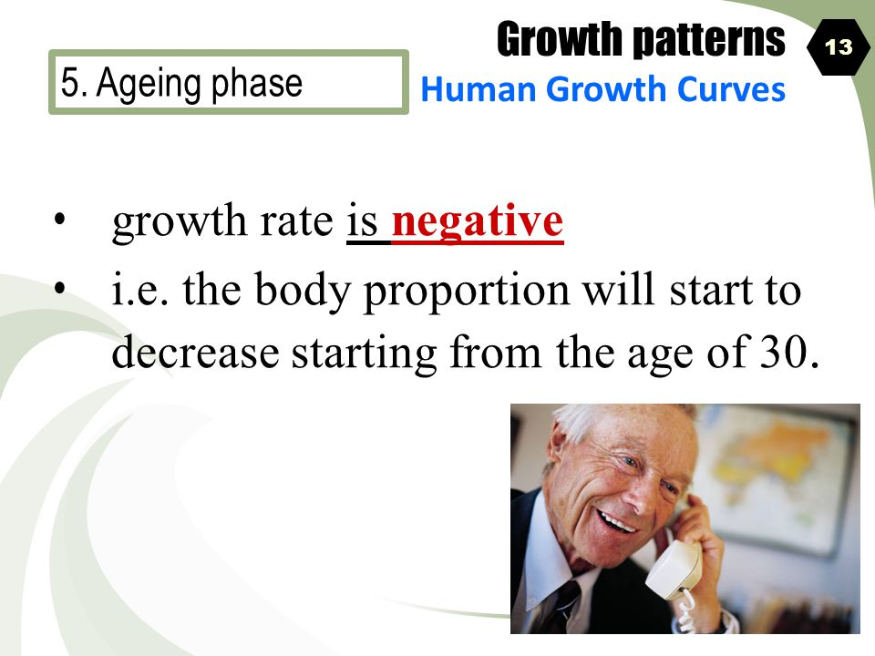 growth rate is negative