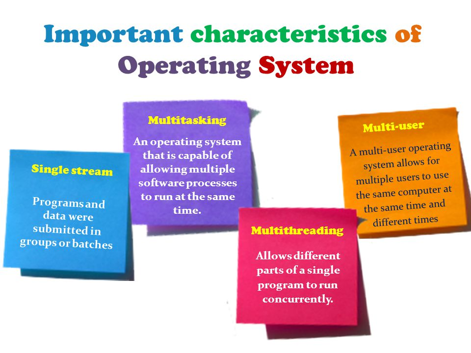 the characteristics of windows 98 an operating system Windows os: windows os, computer operating system (os) developed by microsoft corporation to run personal computers (pcs) featuring the first graphical user.