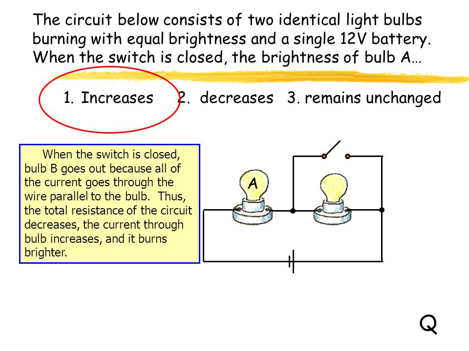 The circuit below consists of two identical light bulbs burning with equal brightness and a single 12V battery. When the switch is closed, the brightness of bulb A…