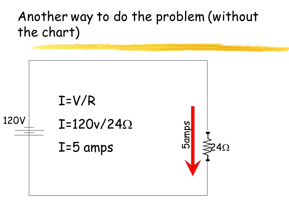 Another way to do the problem (without the chart)