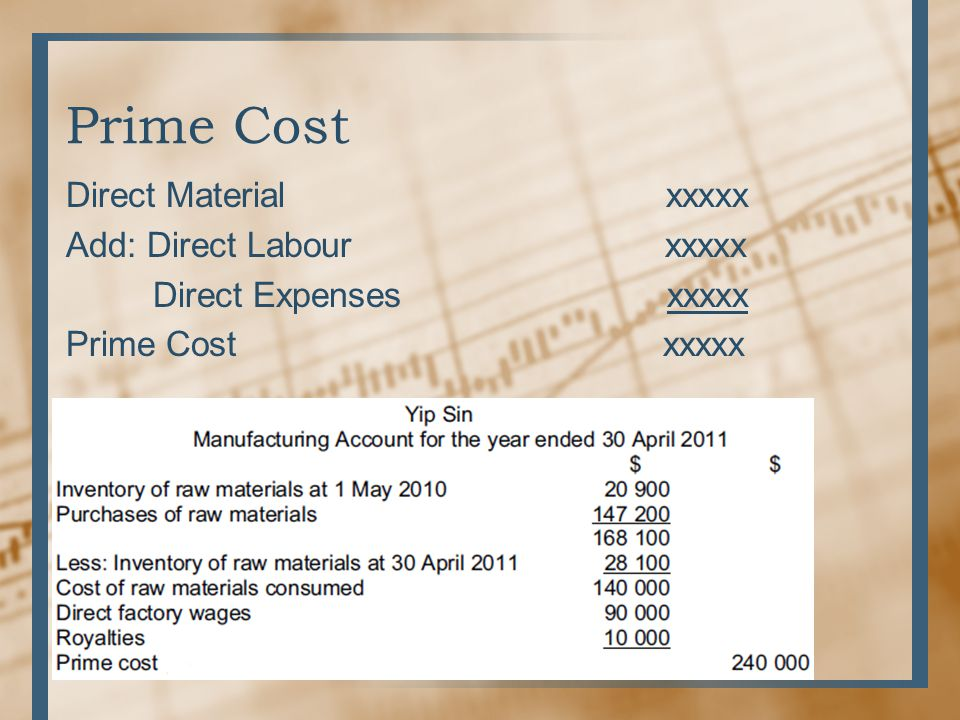 Prime Cost Direct Material xxxxx Add: Direct Labour xxxxx Direct Expenses xxxxx Prime Cost xxxxx