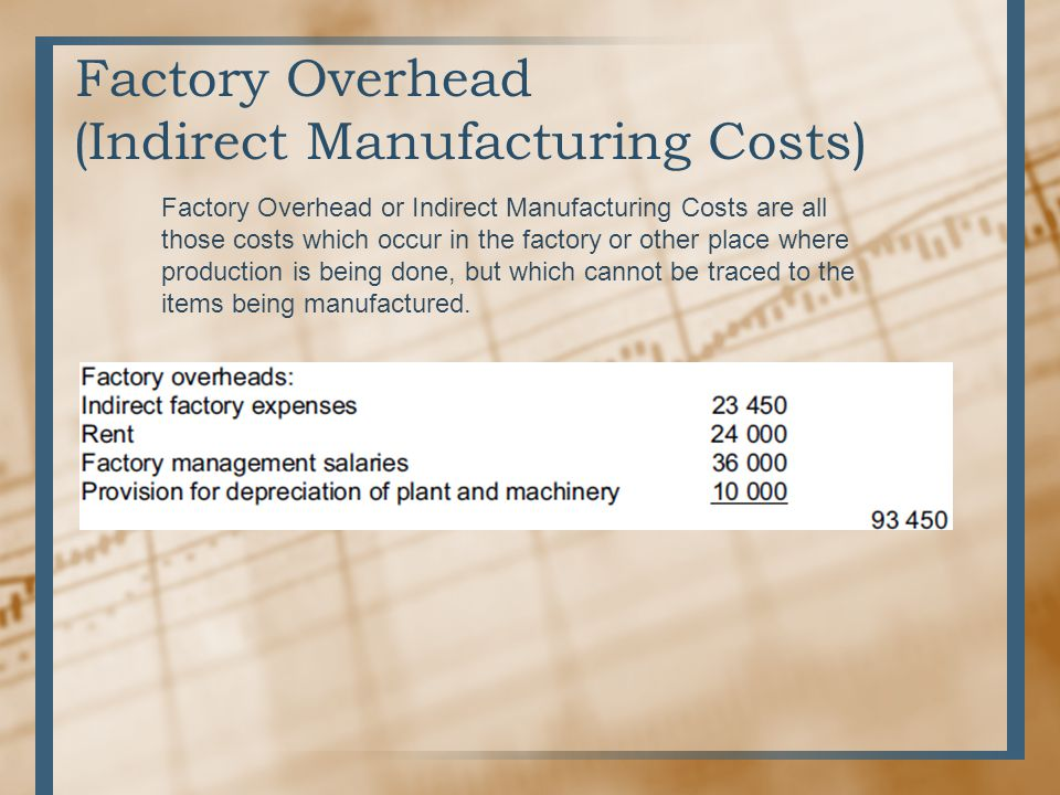 Factory Overhead (Indirect Manufacturing Costs)