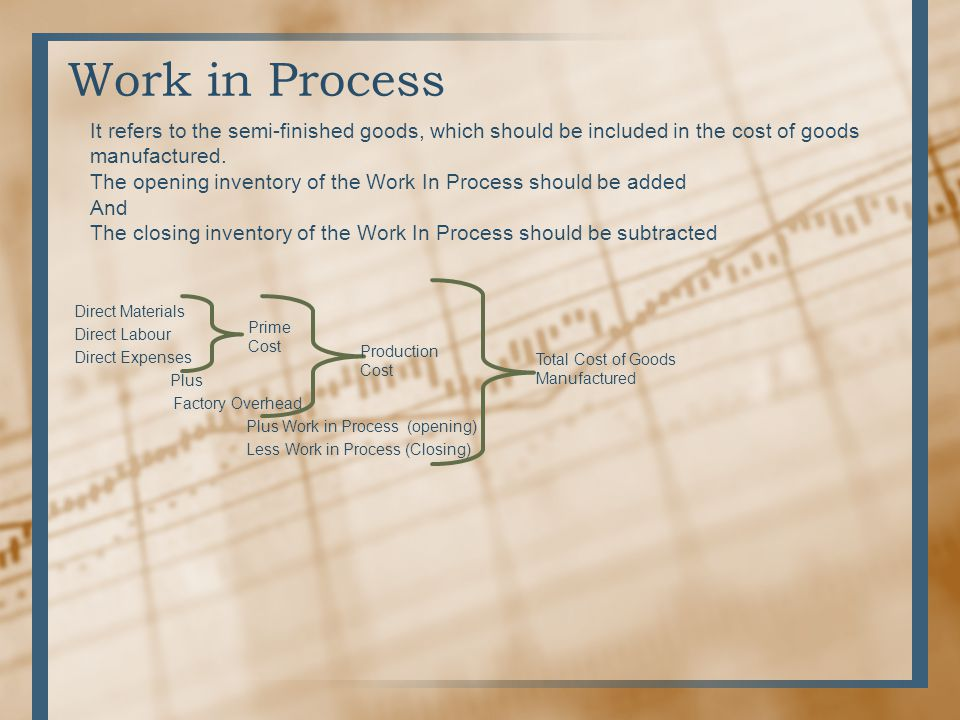 Work in Process It refers to the semi-finished goods, which should be included in the cost of goods manufactured.
