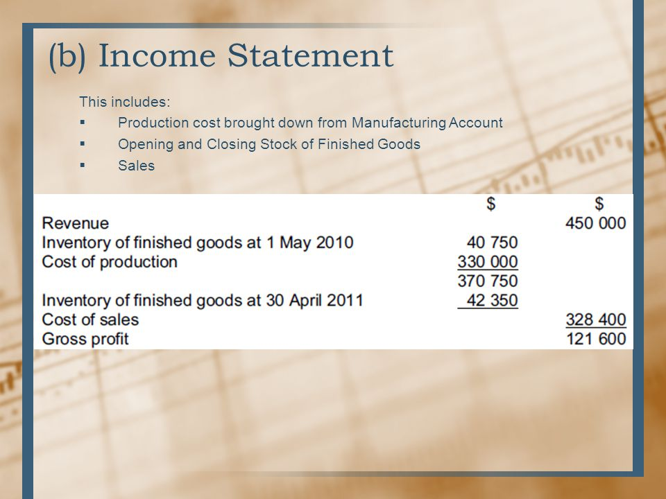 (b) Income Statement This includes: