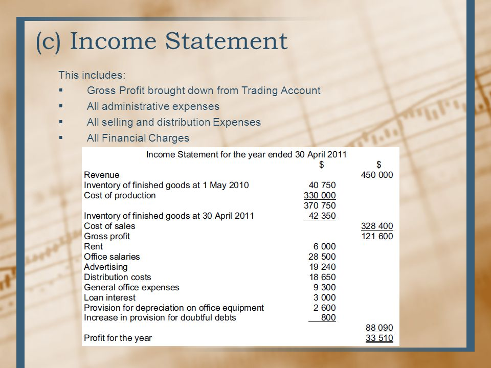 (c) Income Statement This includes: