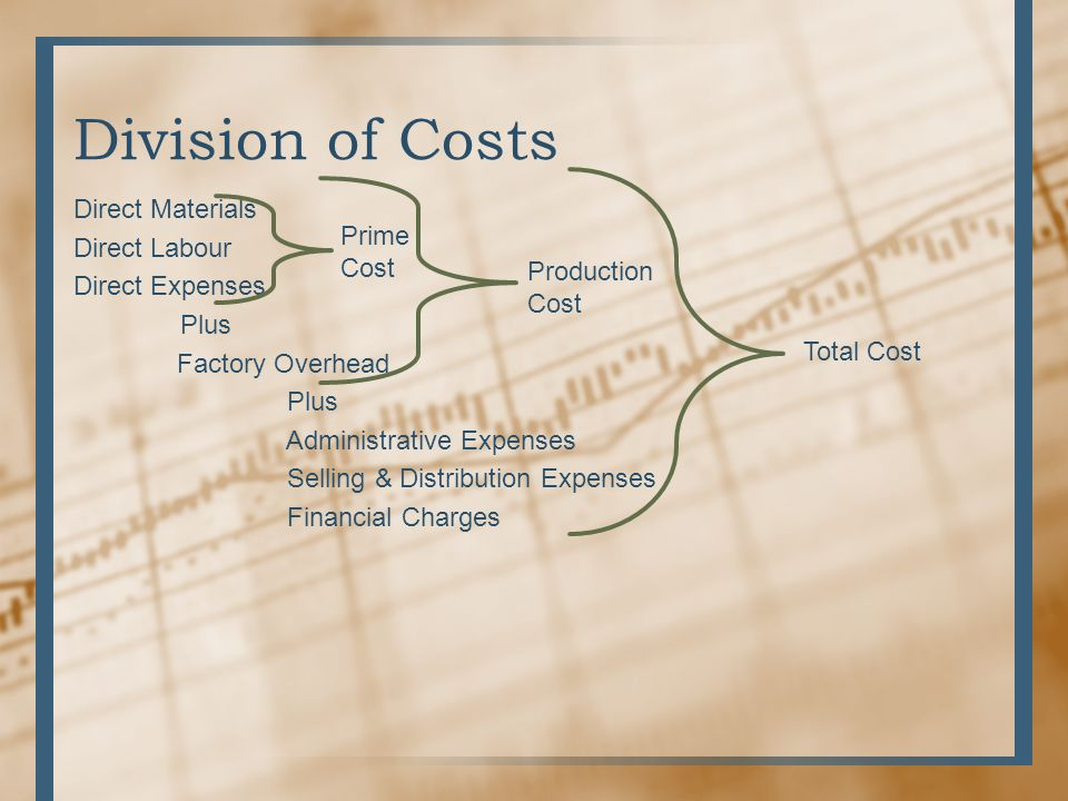 Division of Costs