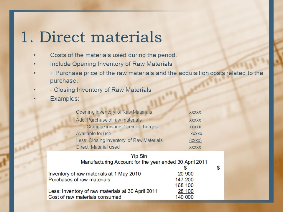 1. Direct materials Opening Inventory of Raw Materials xxxxx