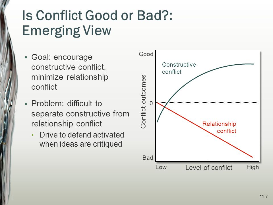 conflicts can be constructive as well Learning to model constructive communication skills can pay off by leading to the creation how to embrace constructive conflict ← see as well as those of.