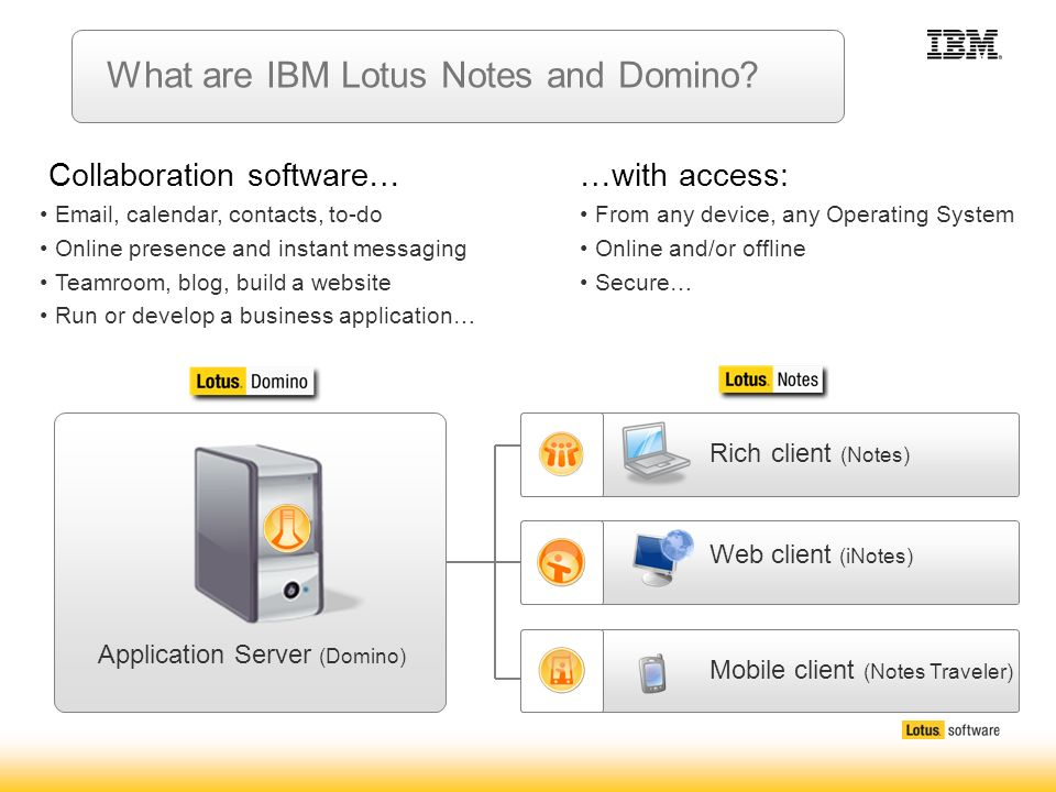 Ibm Lotus Notes And Domino Ppt Video Online Download
