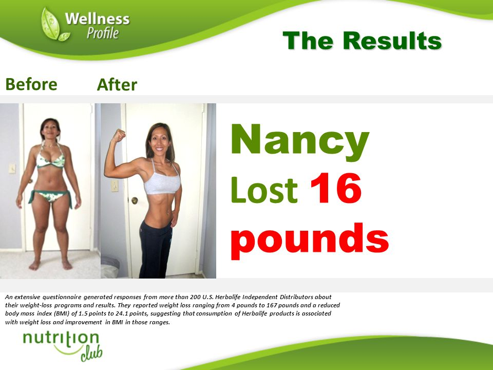 After pneumonia weight loss photo 7
