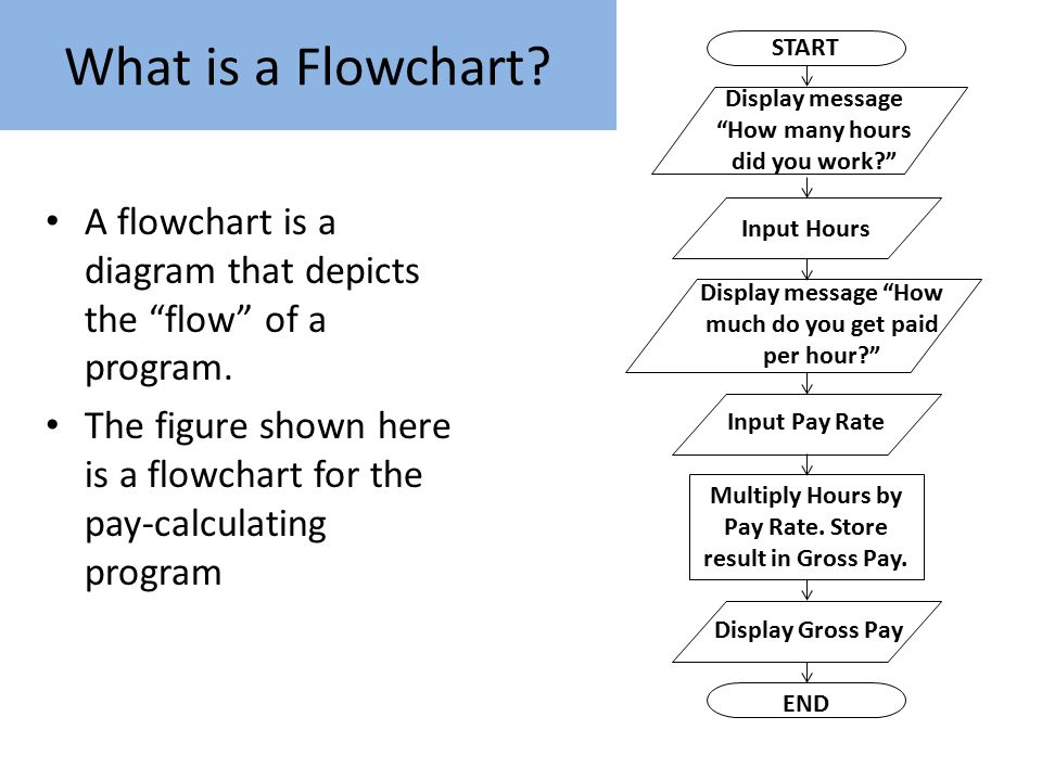 What Is An Flowchart  Create A Flowchart