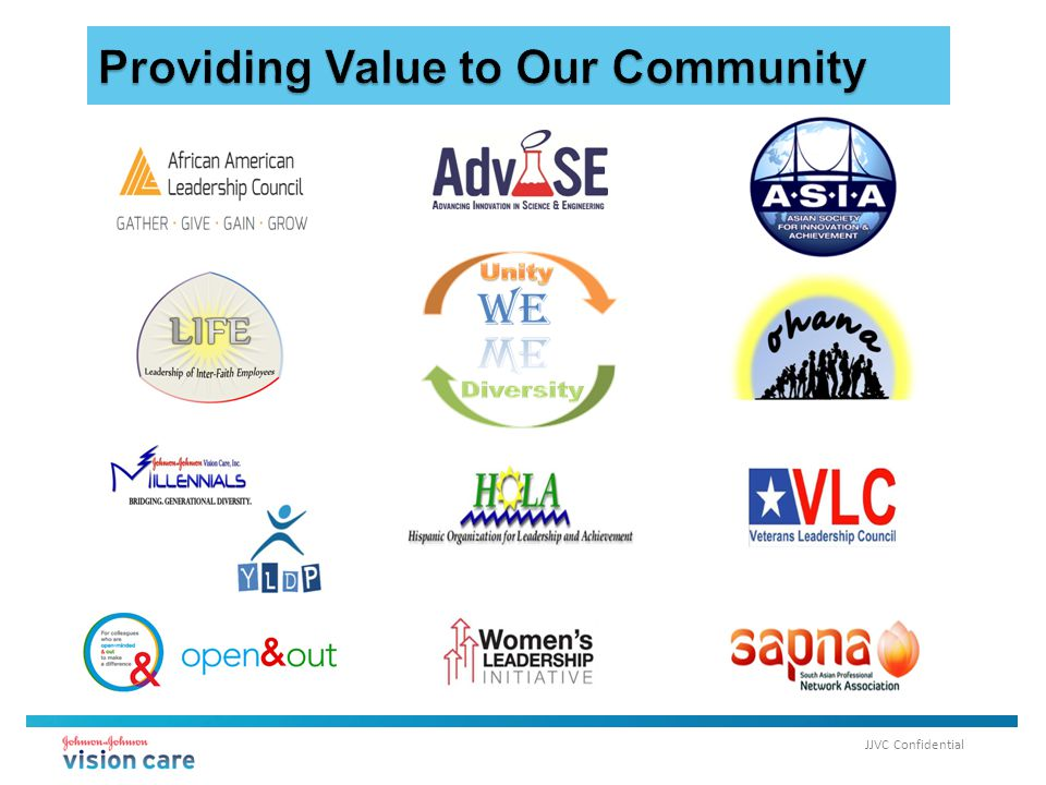 Providing Value to Our Community