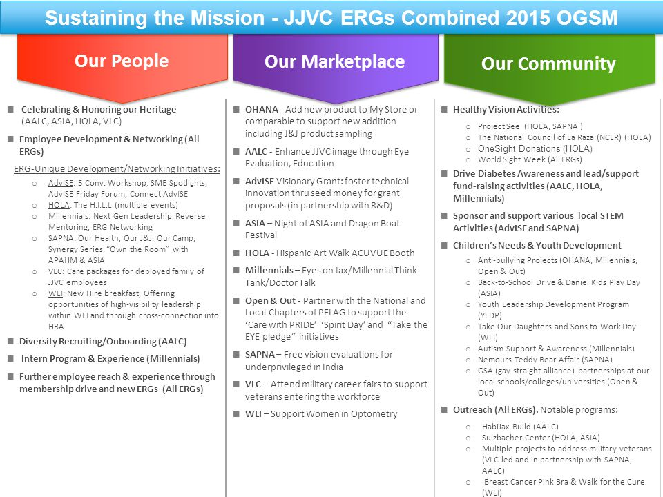 Sustaining the Mission - JJVC ERGs Combined 2015 OGSM