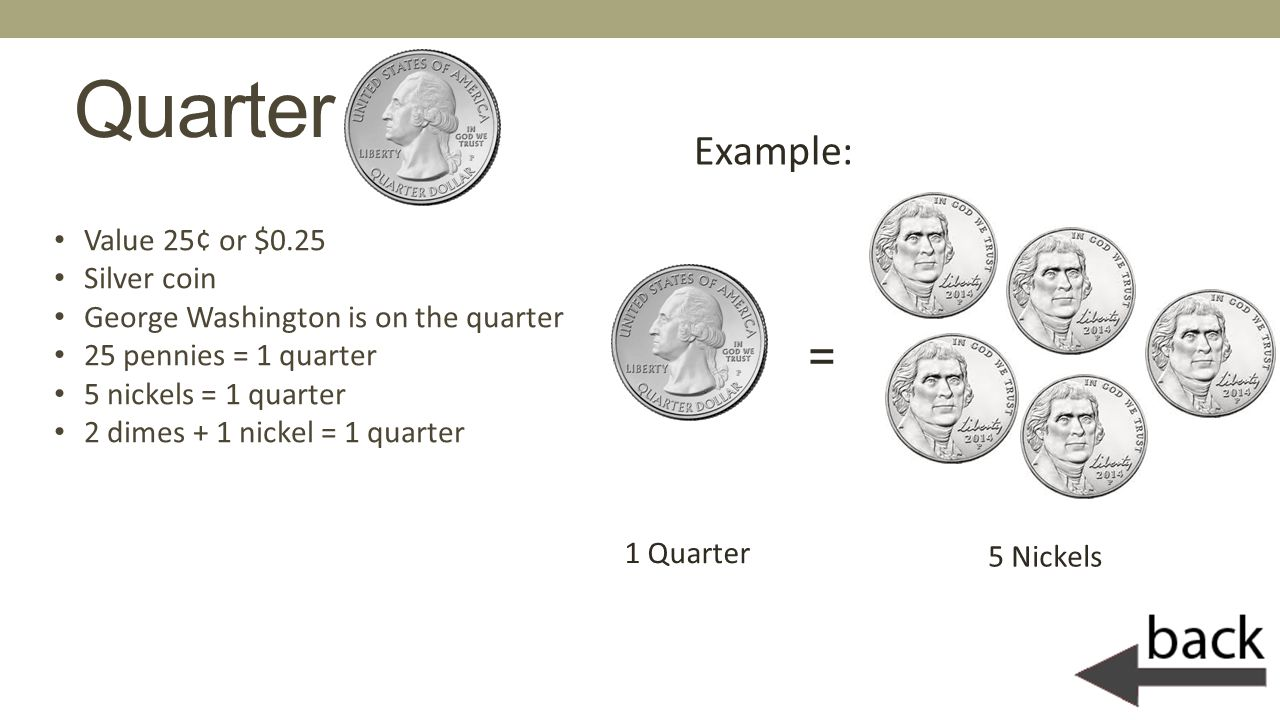 Quarter = Example: Value 25¢ or $0.25 Silver coin