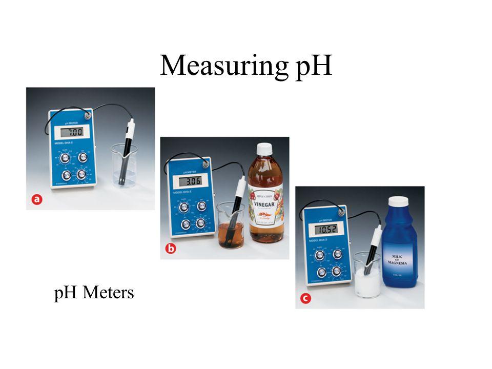 19.2 Measuring pH.