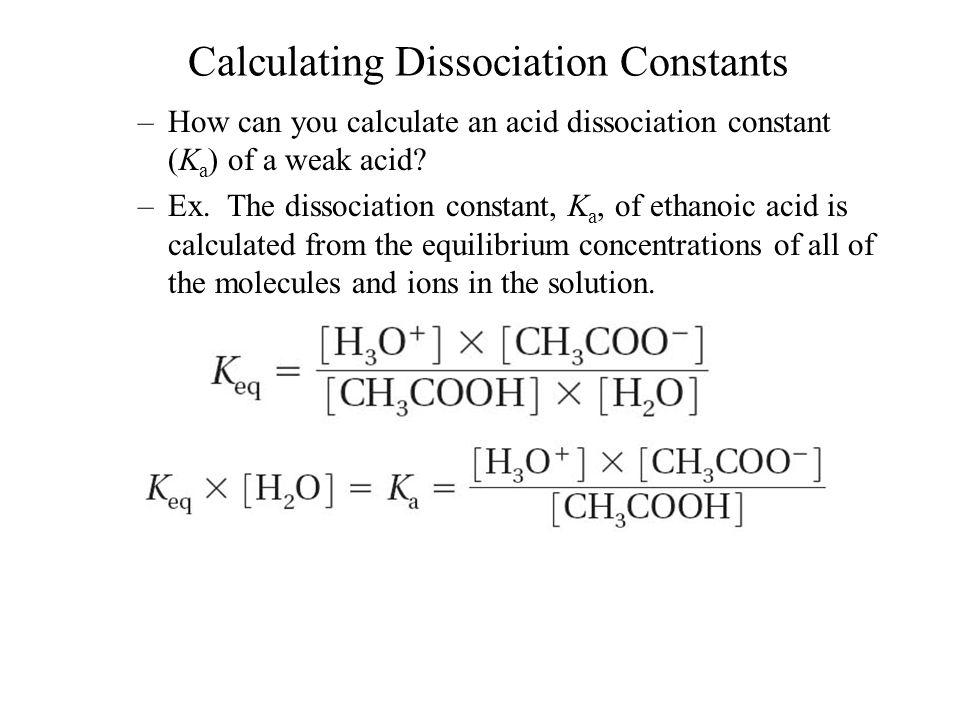 Calculating Dissociation Constants