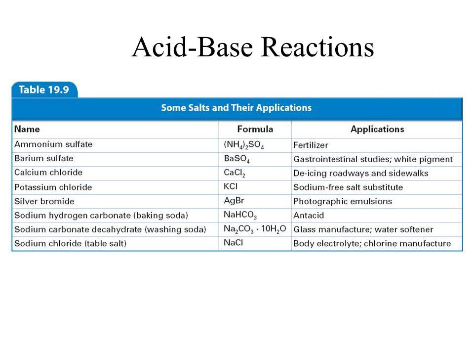 19.4 Acid-Base Reactions