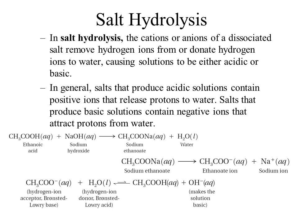 Salt Hydrolysis 19.5.