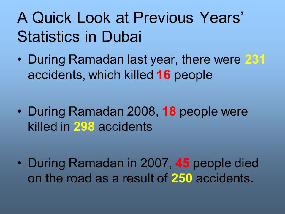 A Quick Look at Previous Years' Statistics in Dubai