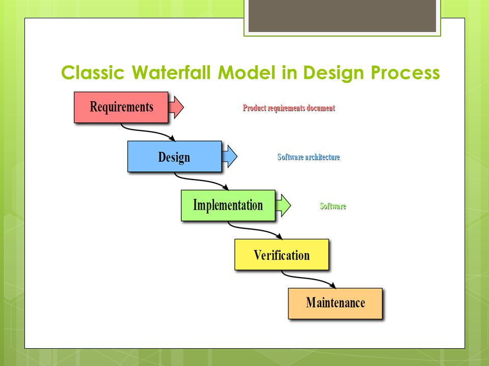 Game development timeline ppt video online download for Waterfall model design meaning