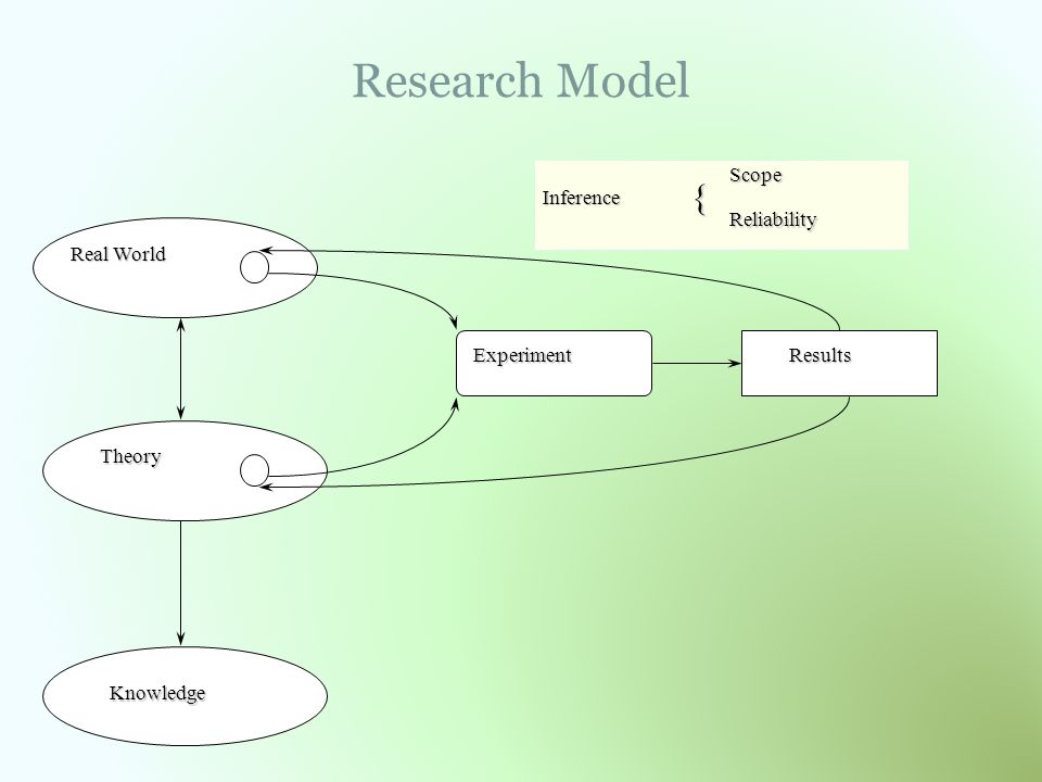 performance measurement system design a literature review and research agenda