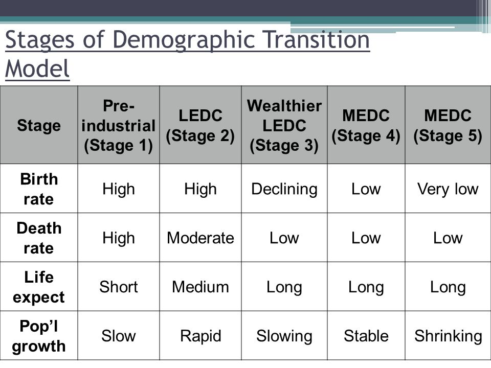 transition stages of a group Initially, tuckman identified four stages of group development, which included the stages of forming, storming, norming and performing a fifth stage was later added by tuckman about ten years.