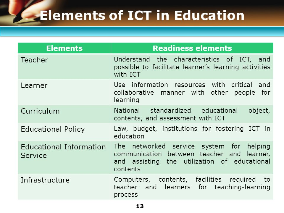 understanding the elements of learning There are five elements to the dunn and dunn learning styles model:  which a  parent or educator can use to gain a deeper understanding of.
