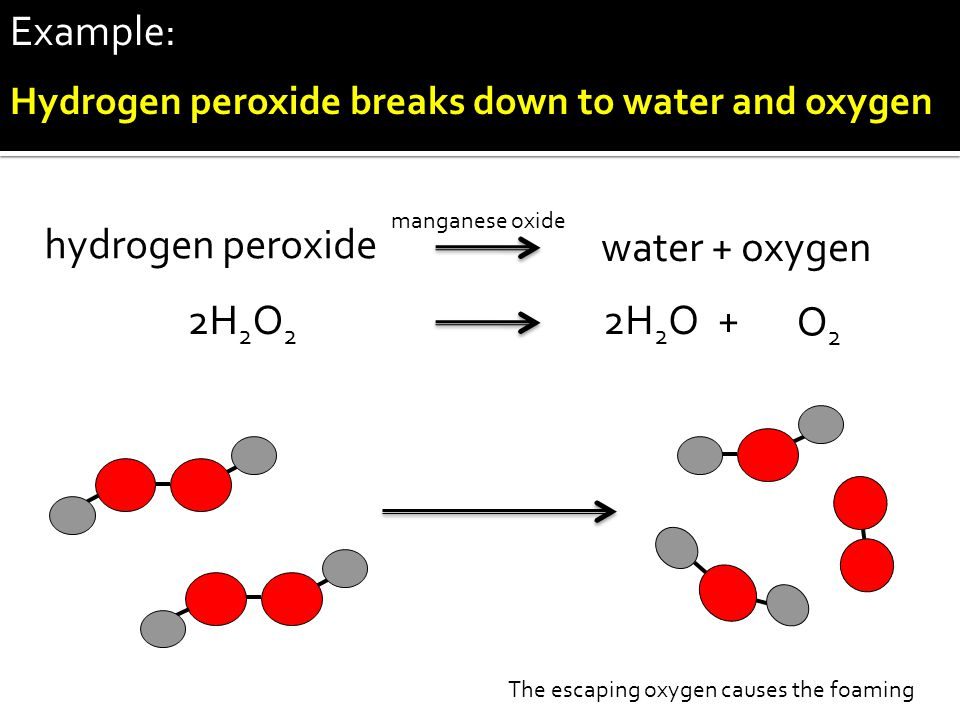 how catalase enzyme works in breaking down hydrogen peroxide into water and oxygen Catalase is a common enzyme found in nearly all living organisms exposed to oxygen (such as bacteria, plants, and animals)it catalyzes the decomposition of hydrogen peroxide to water and oxygen it is a very important enzyme in protecting the cell from oxidative damage by reactive oxygen species (ros) likewise, catalase has one of the highest turnover numbers of all enzymes one catalase.