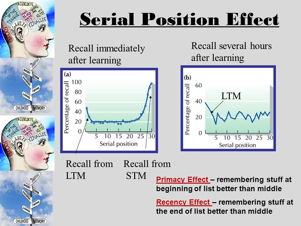 retrieval failure as a method of forgetting If retrieval-induced forgetting can function to keep negative memories from  ( 1989) attributed forgetting in the proactive interference paradigm to failure to.