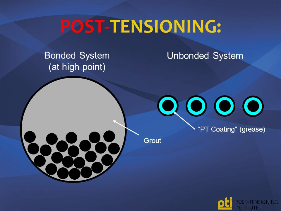 Bonded Post Tensioning : Note moment diagram convention ppt video online download