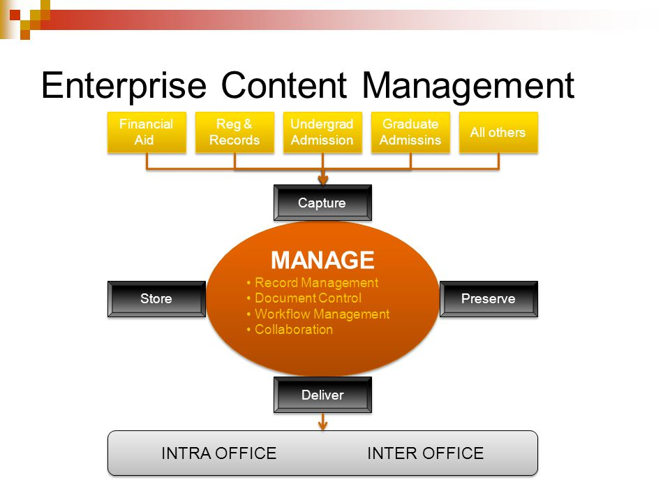 Enterprise Content Management  Ppt Video Online Download. Chicago Art Institute Membership. Business Card Layout Word Oracle Bi Solution. Divorce Lawyer In Florida Hair Removal Places. California State Board Of Health. Caterpillar Tracks For Sale 2009 Sonata Mpg. How To Become Certified Electrician. Kelley Blue Book Toyota Camry 2012. Learn To Invest In Stocks 441 Animal Hospital