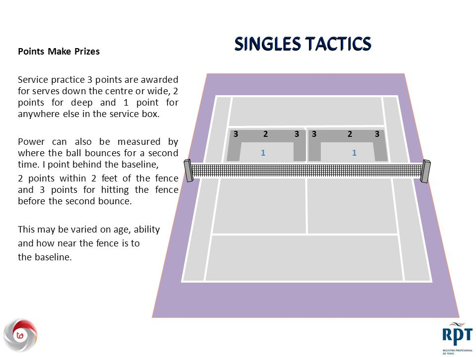points singles New players/teams are defined as 1 or more players that have not played in ultimate tennis singles or doubles leagues within  report a default and receive 12 points.