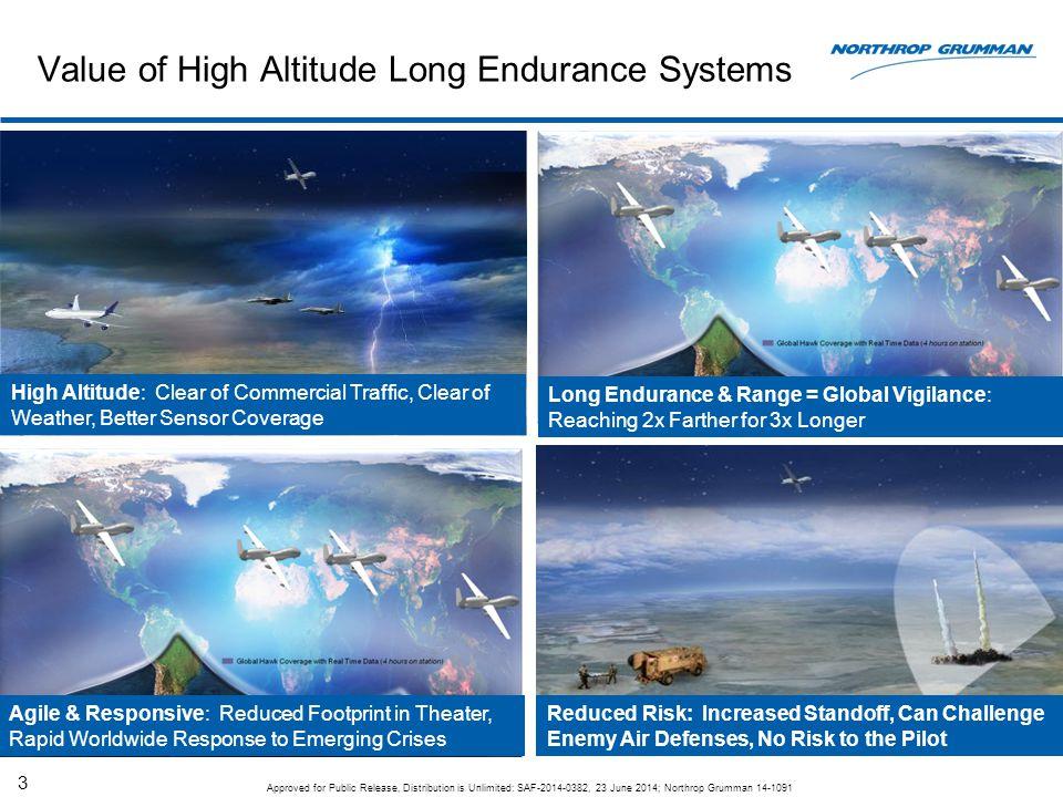 range and endurance of an aircraft pdf