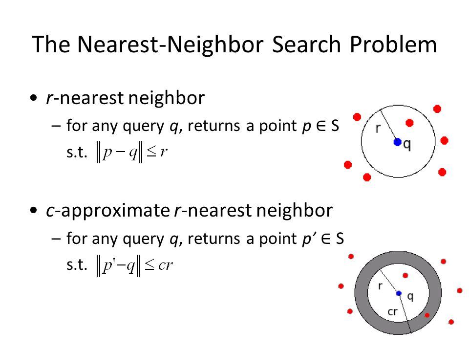 Approximate nearest neighbor search in high dimensions ...