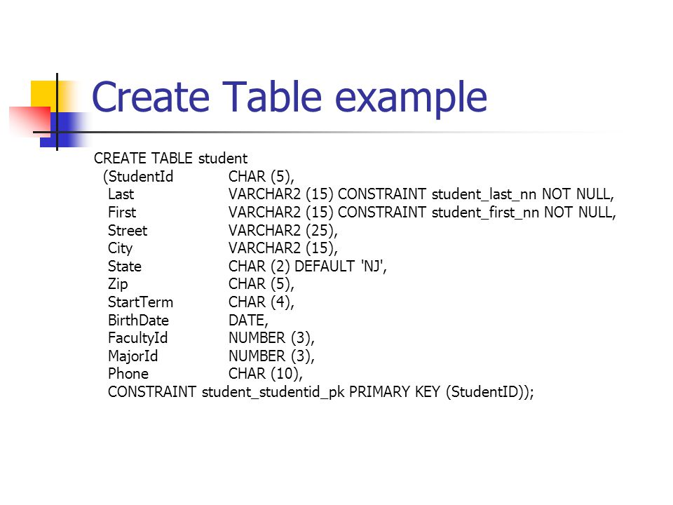 Create Table example CREATE TABLE student (StudentId CHAR (5),
