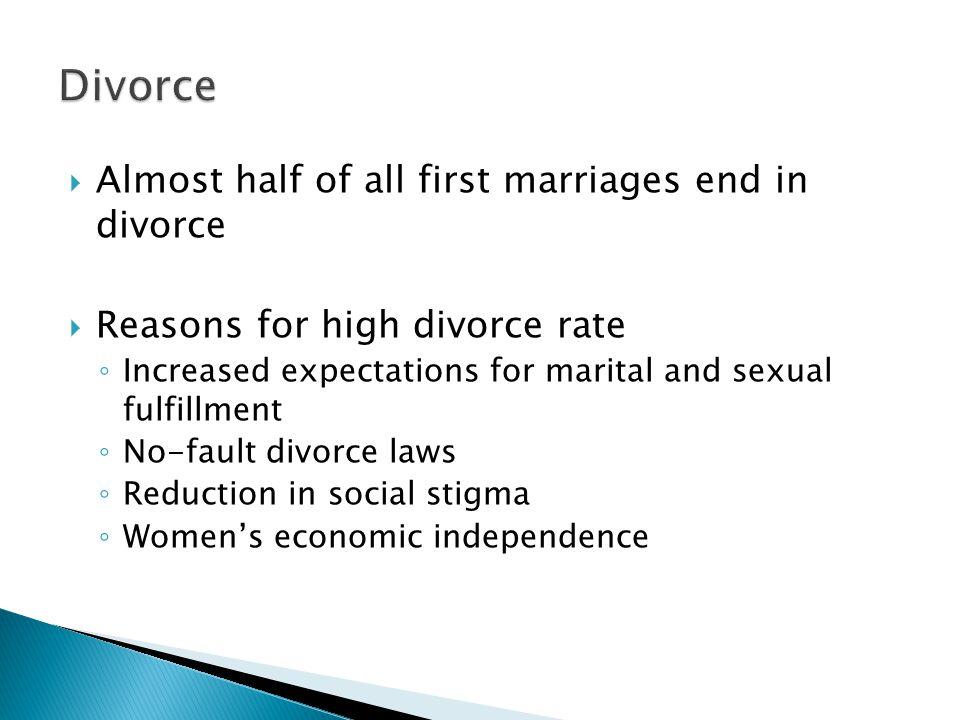 Marriage end in divorce essay