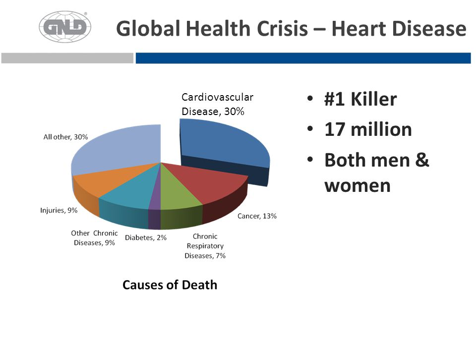 global health crisis essay Global energy crisis essay since the hydrocarbons are exhaustible and their use also threatens human health and environment fears of global warning aside.