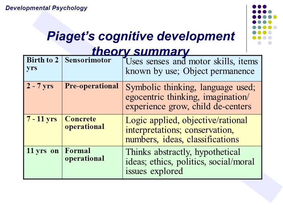 "an overview of the application of stage theories of development Stage theories of development have fallen out of favor in  the mind, as a "" structured whole"" (or ""structure d'ensemble,"" to use piaget's phrase."